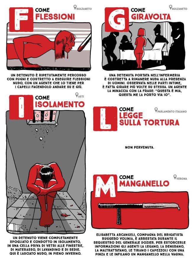 guida-illustrata-alla-tortura-in-italia-body-image-1469039551-size_1000