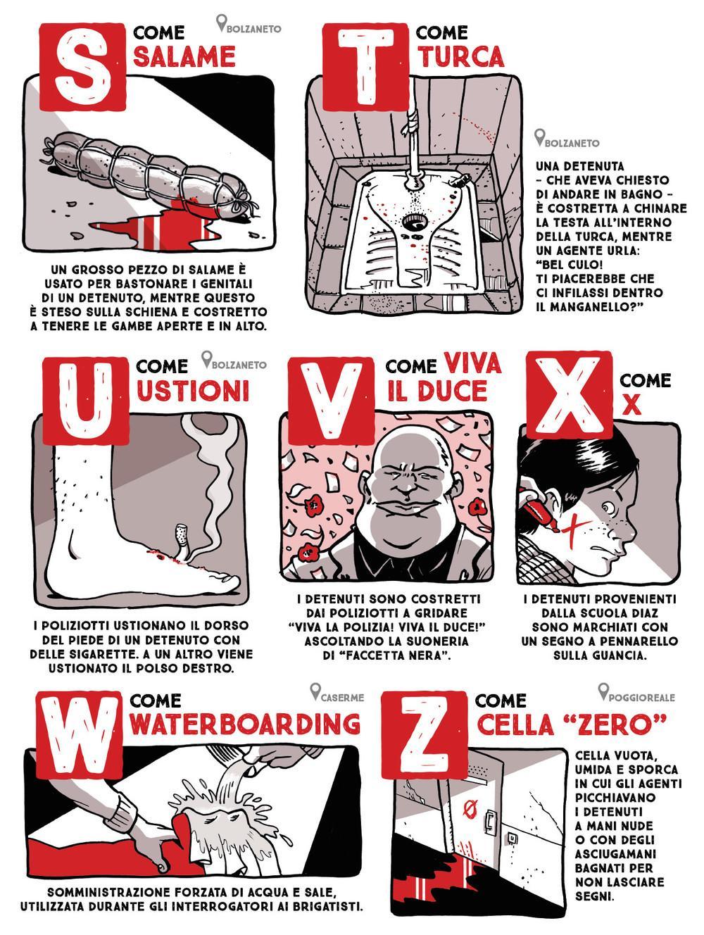 guida-illustrata-alla-tortura-in-italia-body-image-1469039694-size_1000